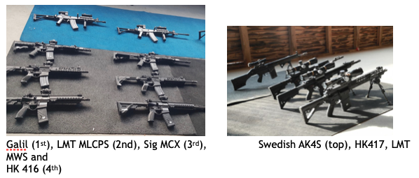 Lewis Machine and Tool to Provide Estonia with New Combat Rifles